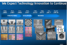 Intel Roadmap Outlines Dedication to Improved Semiconductor Manufacturing Processes