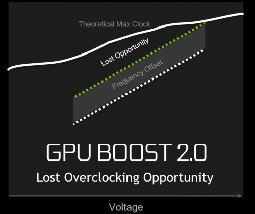 NVIDIA GeForce GTX 1080 Overclocking Review - Overclockers Club