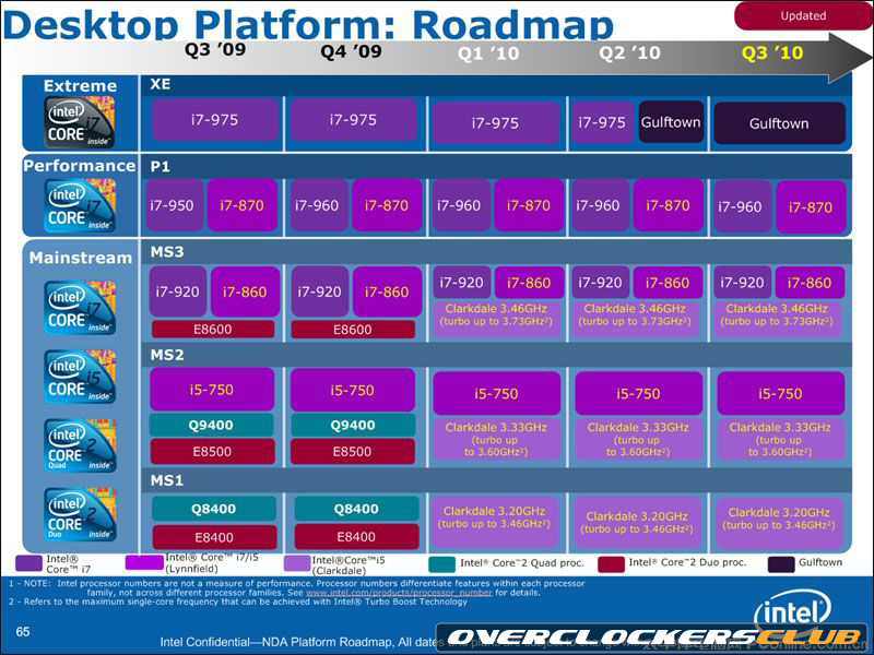 Updated Intel Roadmap Leaked