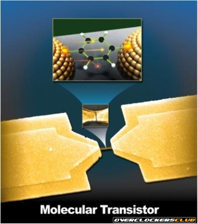 Single-Molecule Transistor Created