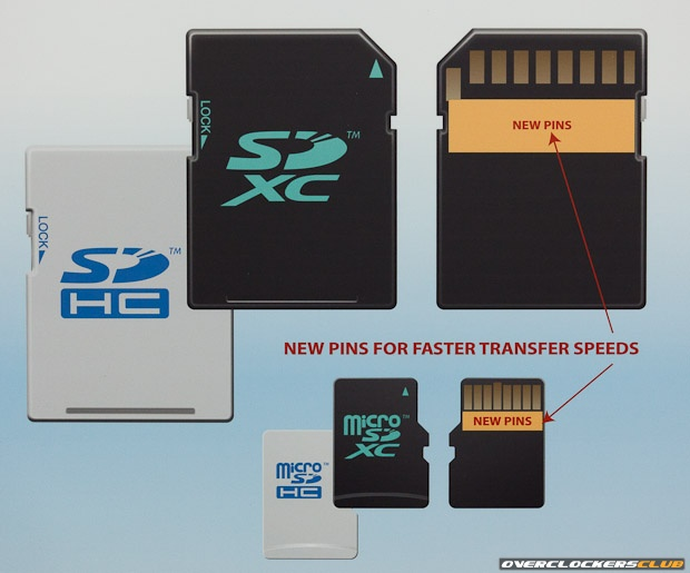 SD Cards to Triple in Speed by 2012