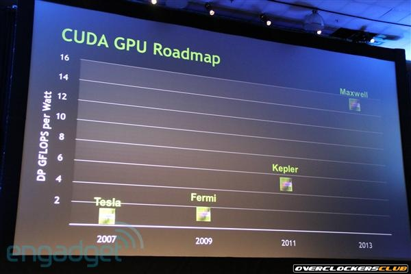 NVIDIA Reveals the Successor to Fermi