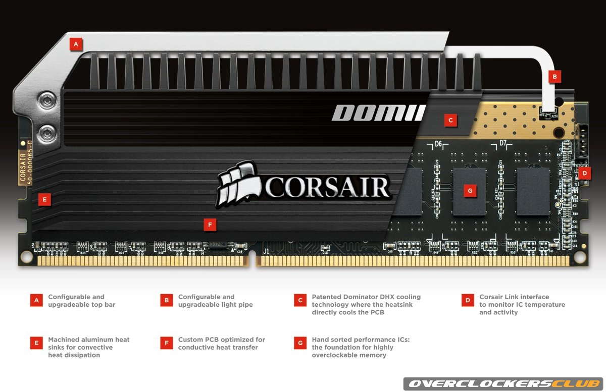 Corsair Unveils New Products in Time for Computex