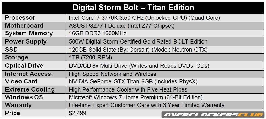 Digital Storm's Super-Thin Bolt PC Now Comes with NVIDIA's GeForce GTX Titan