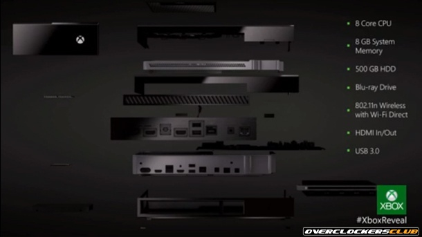 Introducing the Xbox One - Due Later This Year