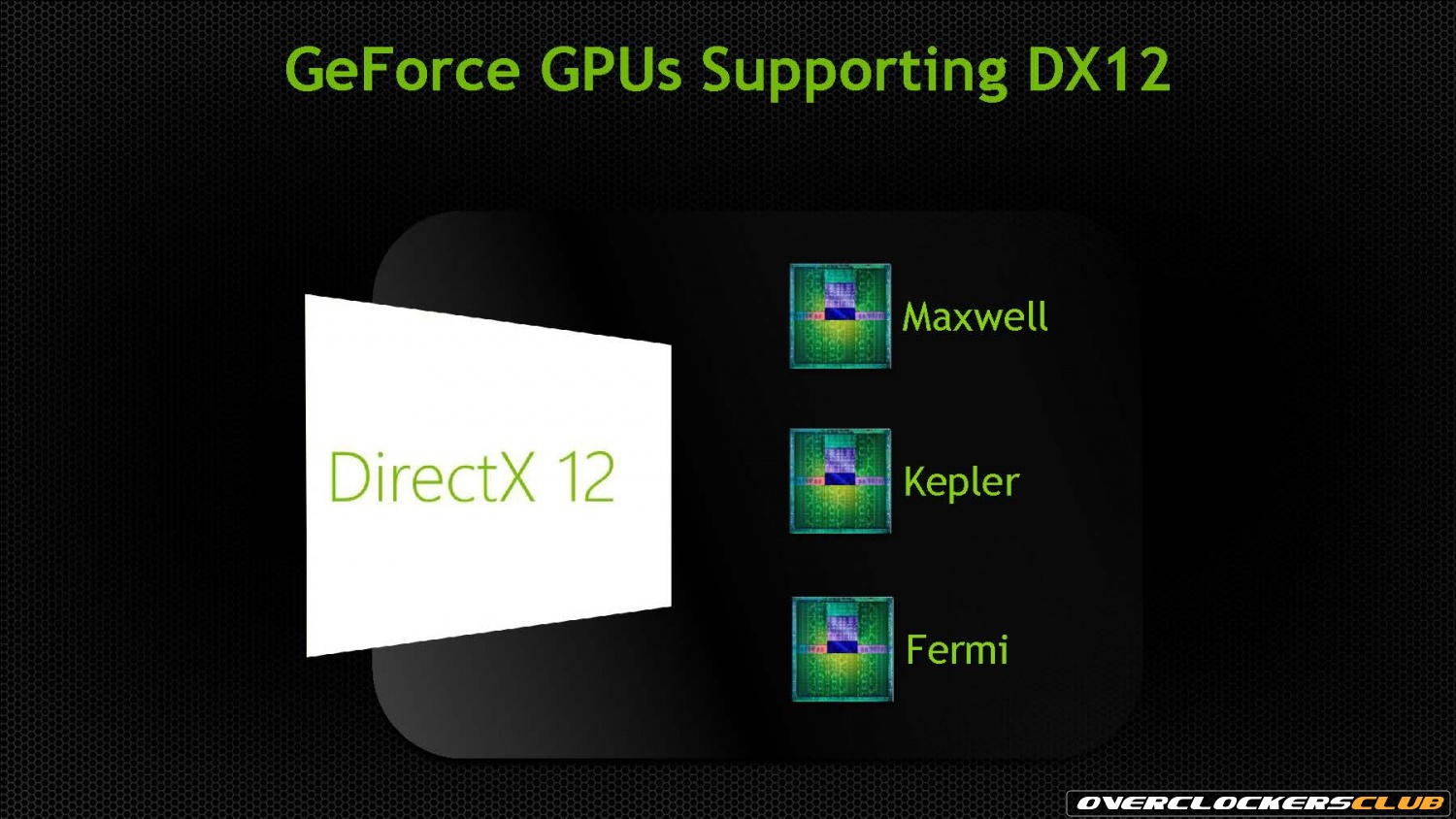 NVIDIA Breaks Down the Truth Behind DirectX 12